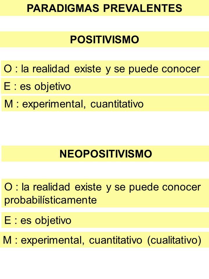 PARADIGMAS PREVALENTES POSITIVISMO NEOPOSITIVISMO O : la realidad existe y se puede conocer E : es objetivo M : experimental, cuantitativo M : experim