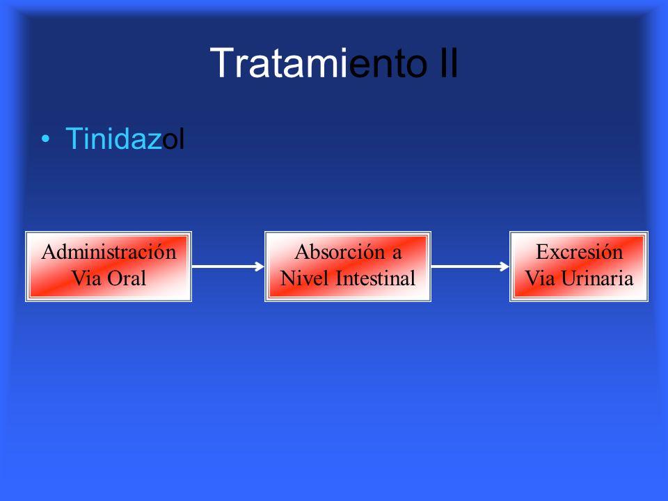 Tratamiento II Tinidazol Administración Via Oral Absorción a Nivel Intestinal Excresión Via Urinaria