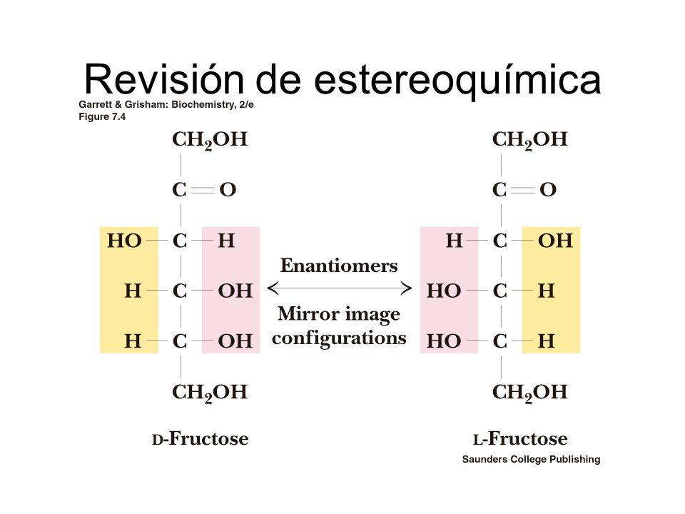 Revisión de estereoquímica