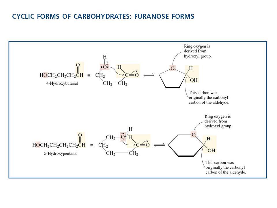 Derivados de monosacáridos Alcohol derivados : reducción suave de un azúcar.