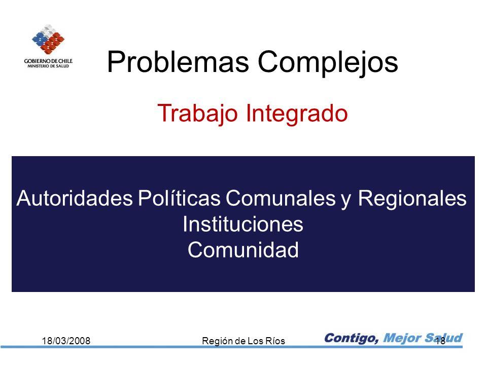 Problemas Complejos 18/03/2008Región de Los Ríos18 Trabajo Integrado Autoridades Políticas Comunales y Regionales Instituciones Comunidad