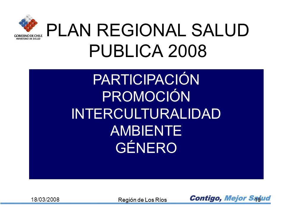 Región de Los Ríos19 18/03/2008 Región de Los Ríos19 PARTICIPACIÓN PROMOCIÓN INTERCULTURALIDAD AMBIENTE GÉNERO PLAN REGIONAL SALUD PUBLICA 2008