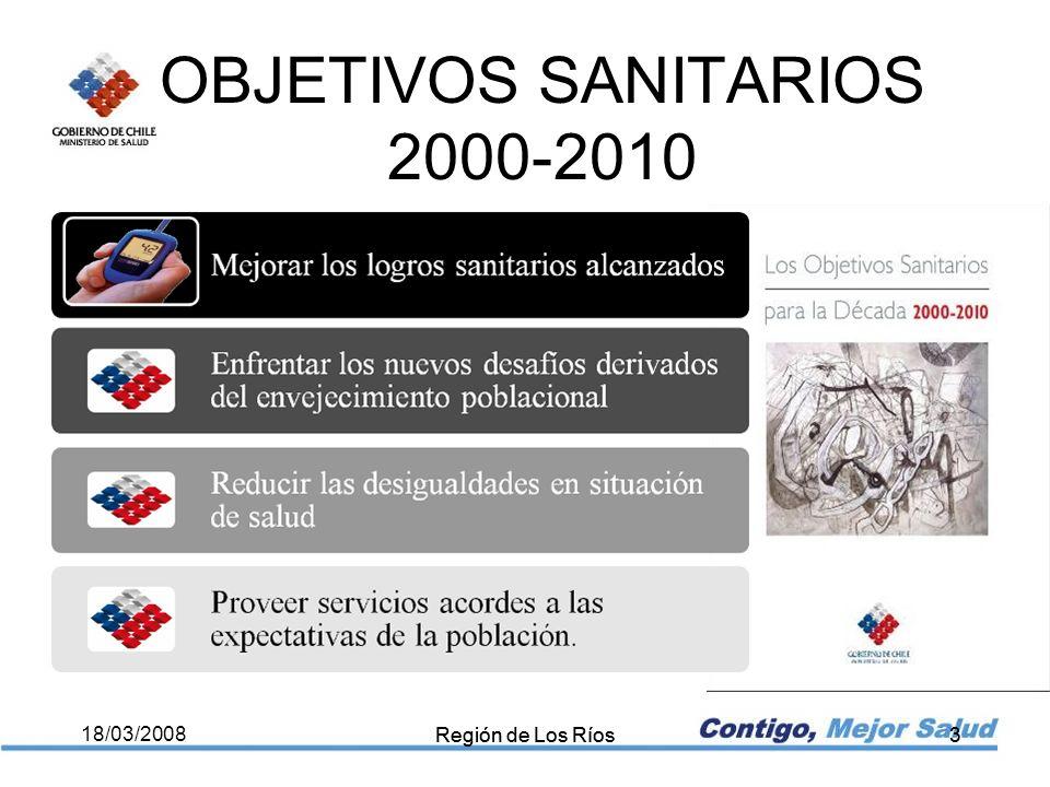 3 18/03/2008 Región de Los Ríos3 OBJETIVOS SANITARIOS 2000-2010