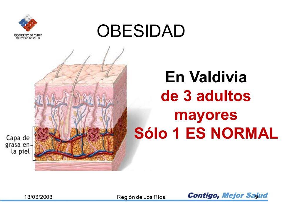 18/03/2008Región de Los Ríos9 OBESIDAD En Valdivia de 3 adultos mayores Sólo 1 ES NORMAL