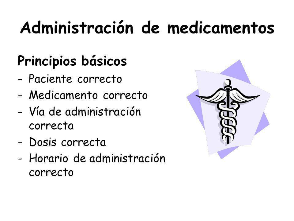 Administración de medicamentos Principios básicos -Paciente correcto -Medicamento correcto -Vía de administración correcta -Dosis correcta -Horario de