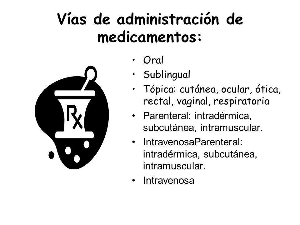 Vías de administración de medicamentos: Oral Sublingual Tópica: cutánea, ocular, ótica, rectal, vaginal, respiratoria Parenteral: intradérmica, subcut