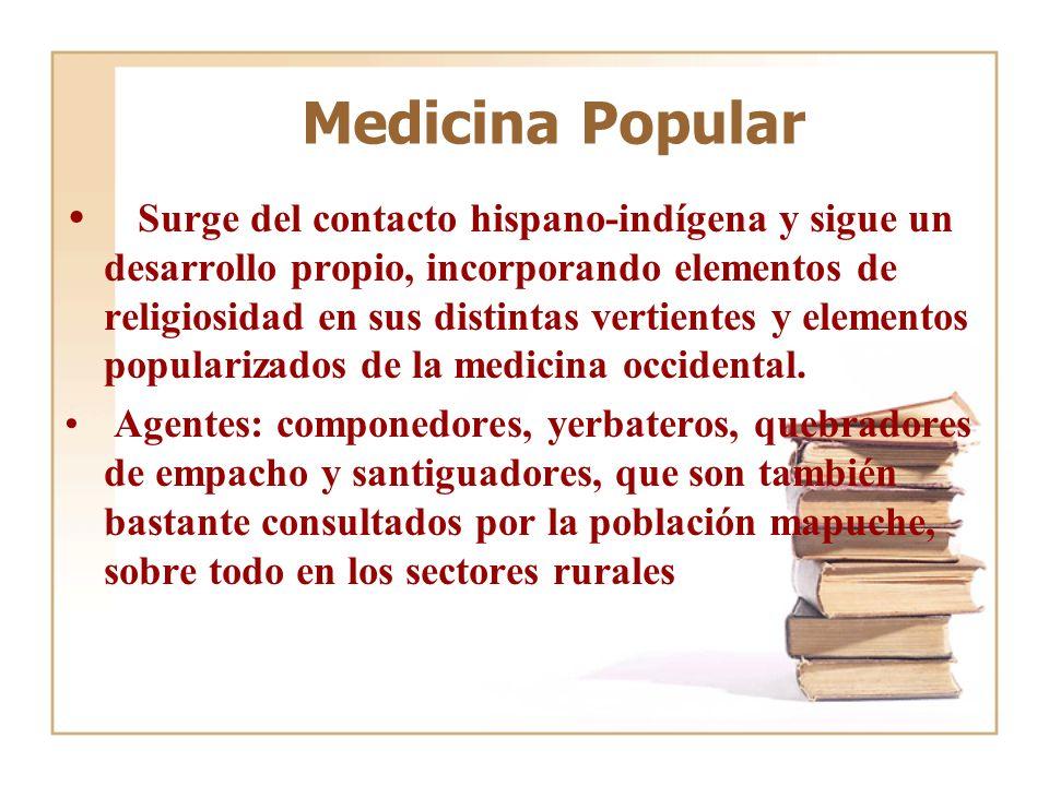 Medicina Popular Surge del contacto hispano-indígena y sigue un desarrollo propio, incorporando elementos de religiosidad en sus distintas vertientes