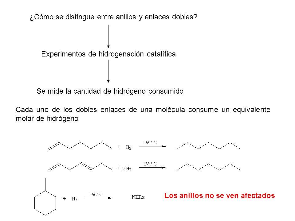 ¿Cómo se distingue entre anillos y enlaces dobles? Experimentos de hidrogenación catalítica Se mide la cantidad de hidrógeno consumido Cada uno de los