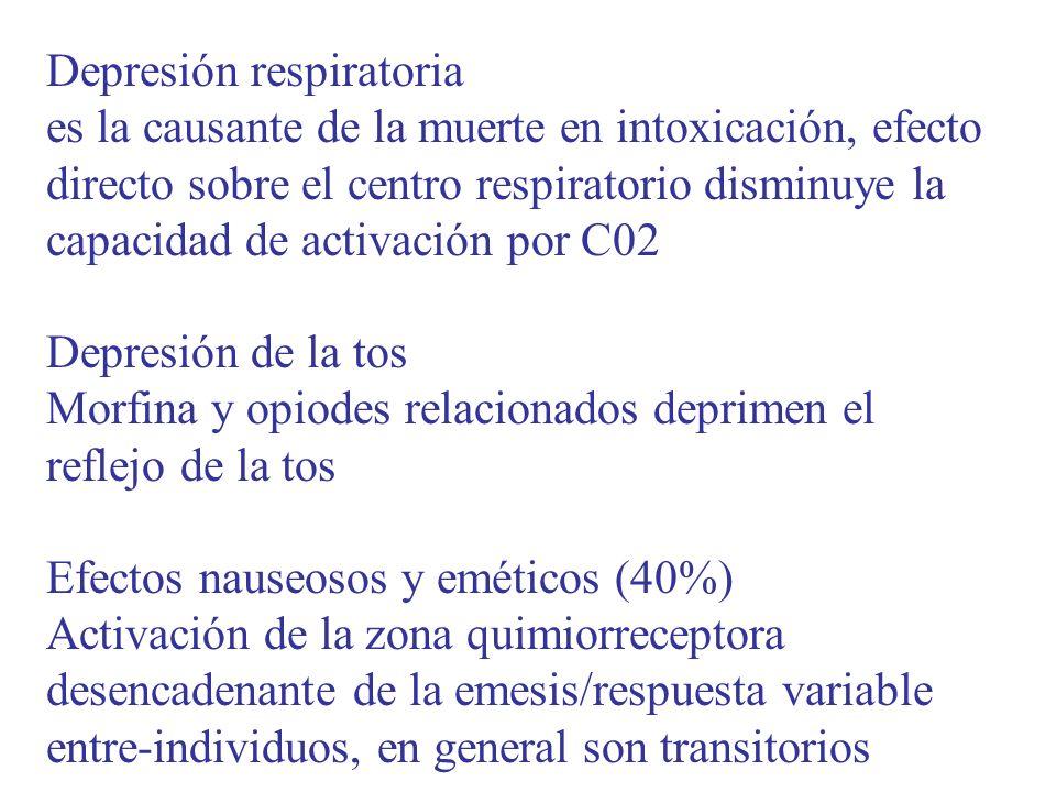 Depresión respiratoria es la causante de la muerte en intoxicación, efecto directo sobre el centro respiratorio disminuye la capacidad de activación p