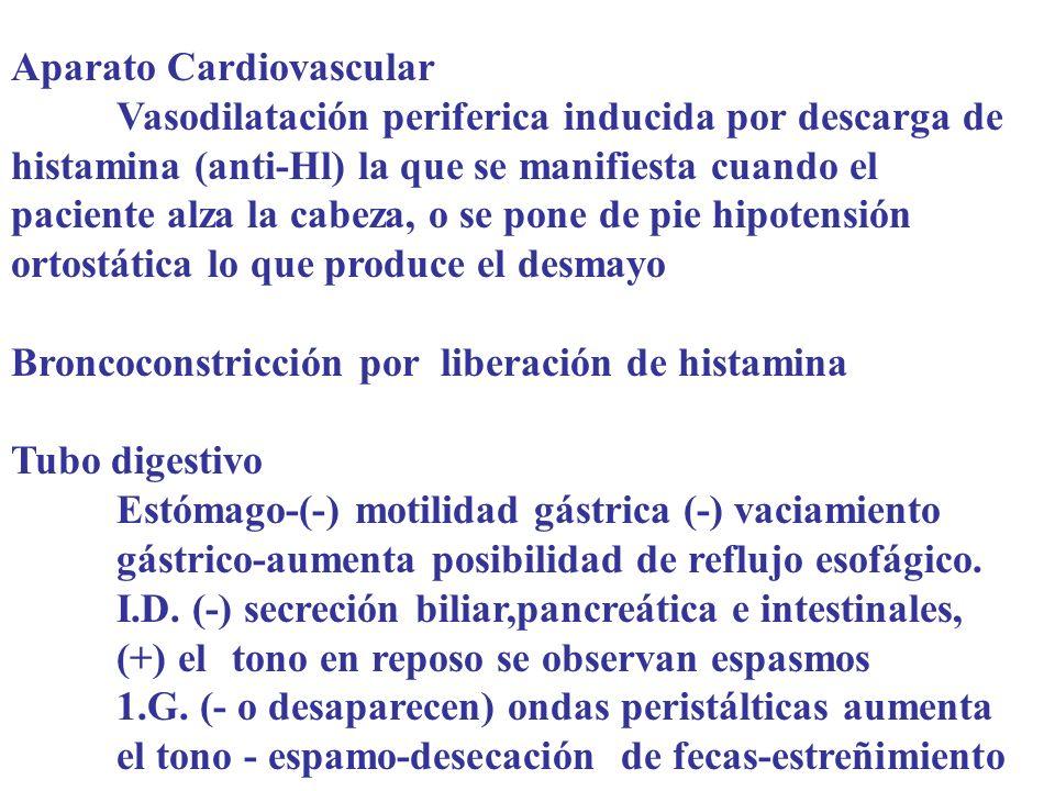 Aparato Cardiovascular Vasodilatación periferica inducida por descarga de histamina (anti-Hl) la que se manifiesta cuando el paciente alza la cabeza,