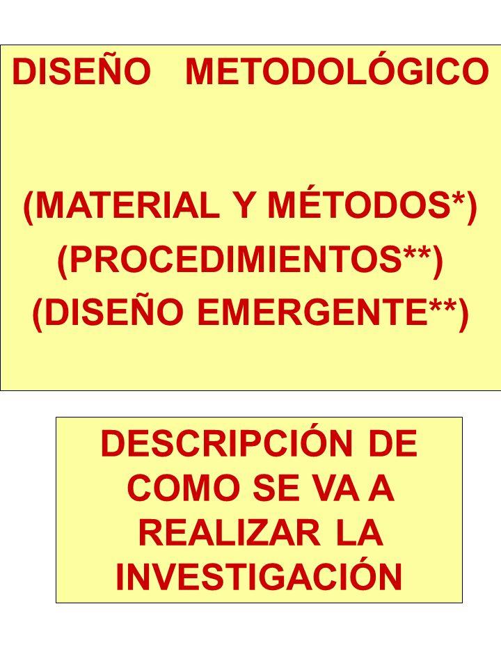 DISEÑO METODOLÓGICO (MATERIAL Y MÉTODOS*) (PROCEDIMIENTOS**) (DISEÑO EMERGENTE**) DESCRIPCIÓN DE COMO SE VA A REALIZAR LA INVESTIGACIÓN