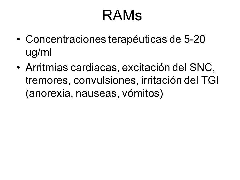 RAMs Concentraciones terapéuticas de 5-20 ug/ml Arritmias cardiacas, excitación del SNC, tremores, convulsiones, irritación del TGI (anorexia, nauseas, vómitos)