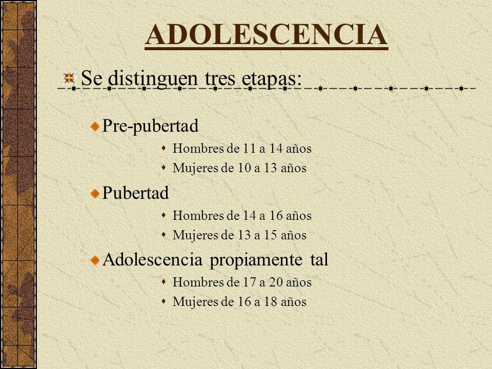 Se distinguen tres etapas: Pre-pubertad Hombres de 11 a 14 años Mujeres de 10 a 13 años Pubertad Hombres de 14 a 16 años Mujeres de 13 a 15 años Adolescencia propiamente tal Hombres de 17 a 20 años Mujeres de 16 a 18 años