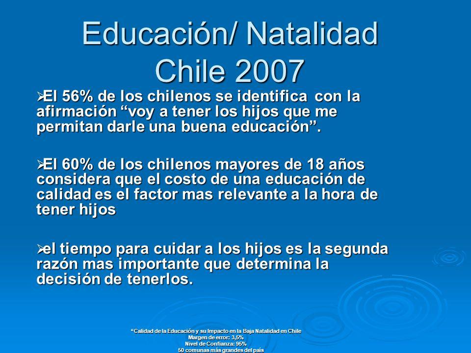 Educación/ Natalidad Chile 2007 El 56% de los chilenos se identifica con la afirmación voy a tener los hijos que me permitan darle una buena educación