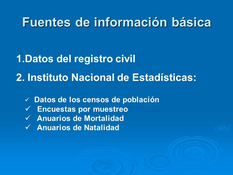 Fuentes de información básica 1.Datos del registro civil 2. Instituto Nacional de Estadísticas: Datos de los censos de población Encuestas por muestre