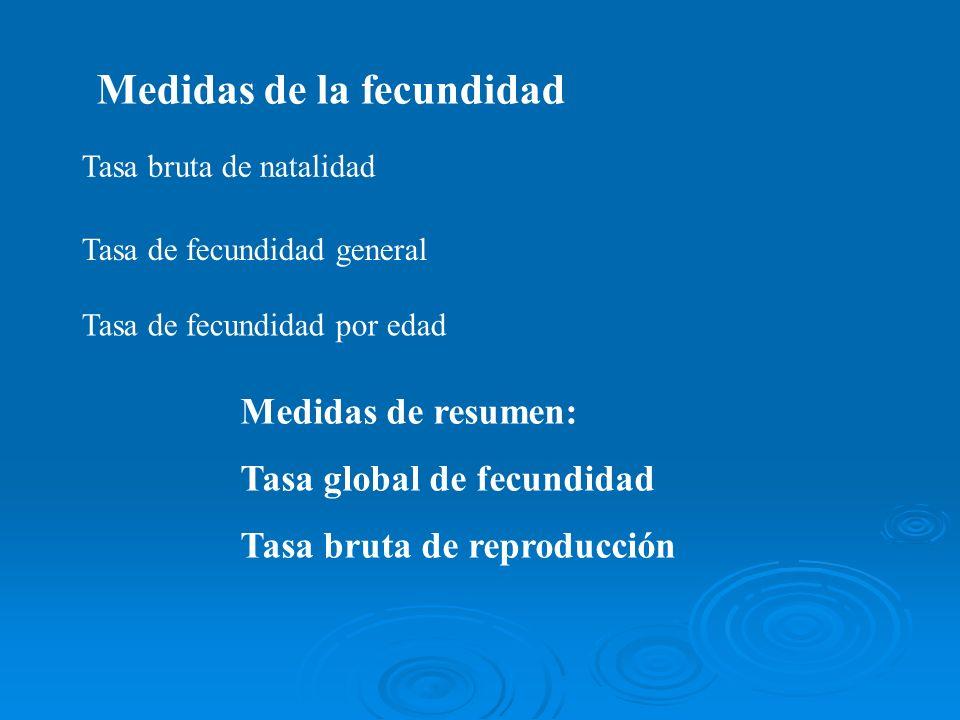 Medidas de la fecundidad Tasa bruta de natalidad Tasa de fecundidad general Tasa de fecundidad por edad Medidas de resumen: Tasa global de fecundidad