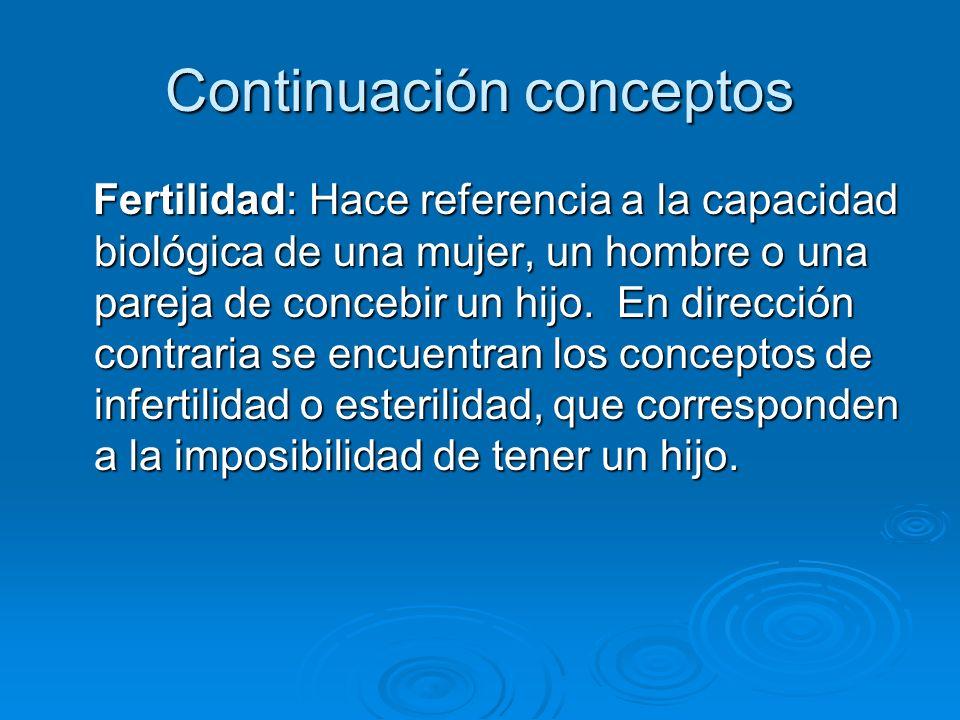 Continuación conceptos Fertilidad: Hace referencia a la capacidad biológica de una mujer, un hombre o una pareja de concebir un hijo. En dirección con