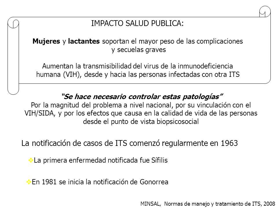 NEUROSIFILIS Se puede manifestar en cualquiera de las etapas clínicas de la enfermedad Compromiso del Sistema Nervioso Central (SNC) por Treponema pallidum.