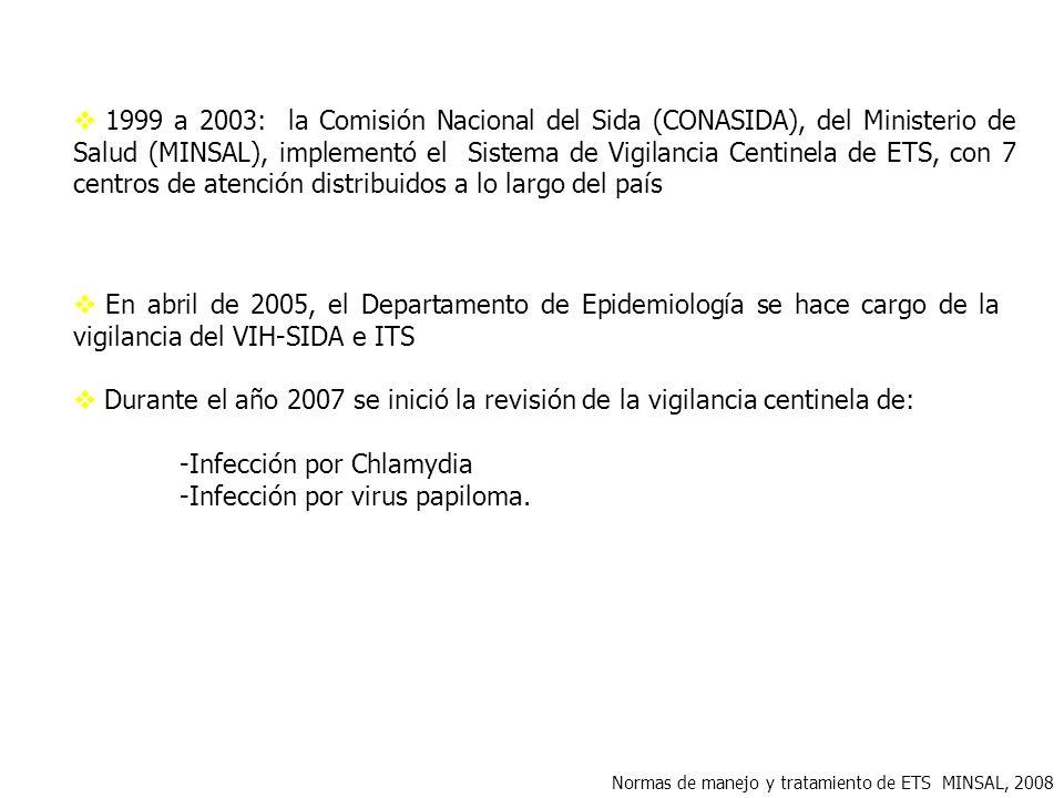 ETAPAS Normas de manejo y tratamiento de ETS, MINSAL, 2008