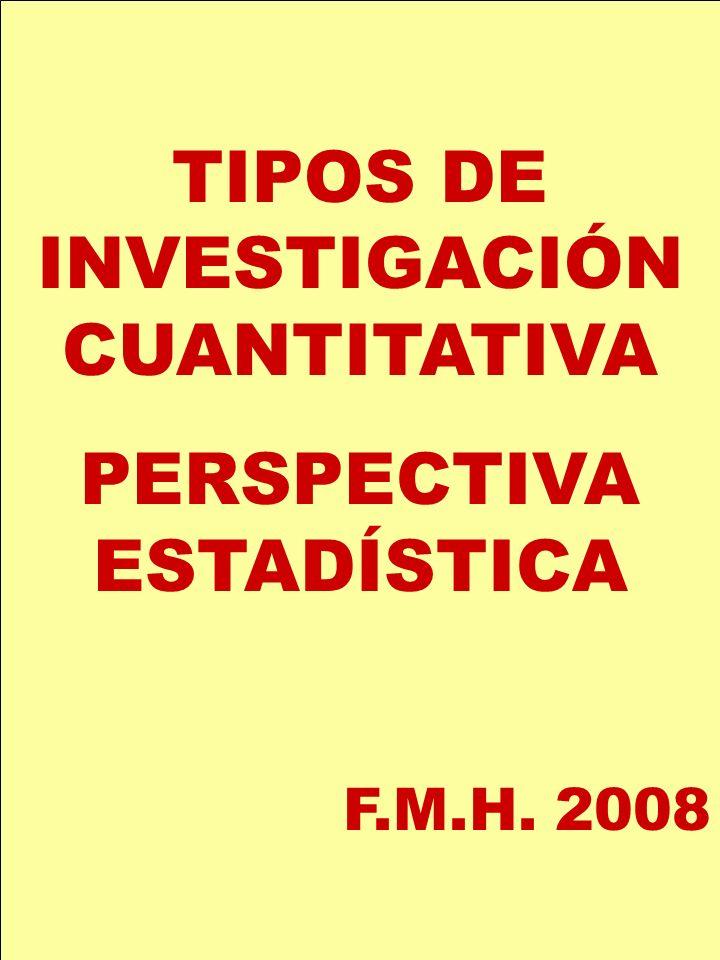 TIPOS DE INVESTIGACIÓN CUANTITATIVA PERSPECTIVA ESTADÍSTICA F.M.H. 2008