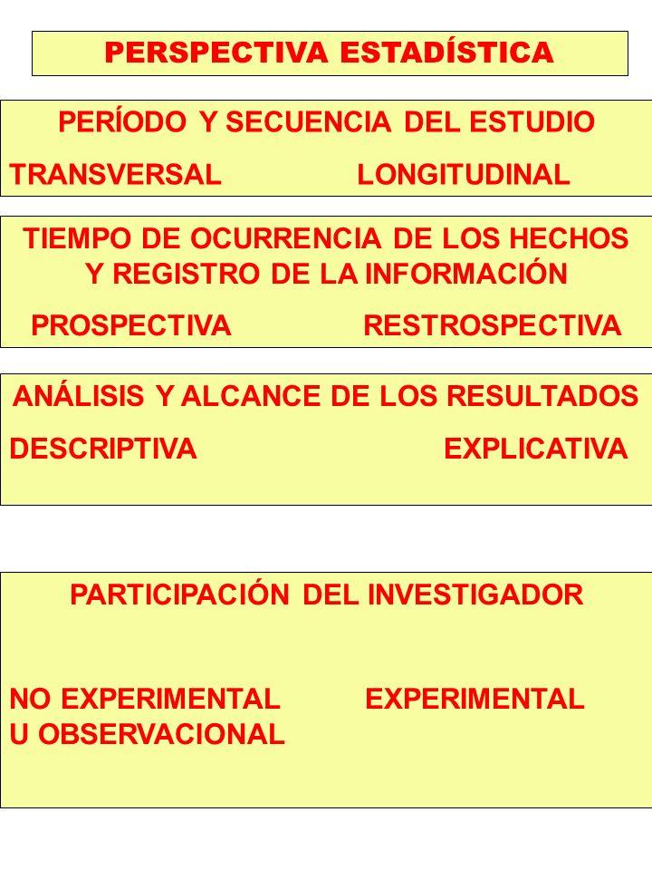 PERSPECTIVA ESTADÍSTICA PERÍODO Y SECUENCIA DEL ESTUDIO TRANSVERSALLONGITUDINAL TIEMPO DE OCURRENCIA DE LOS HECHOS Y REGISTRO DE LA INFORMACIÓN PROSPE