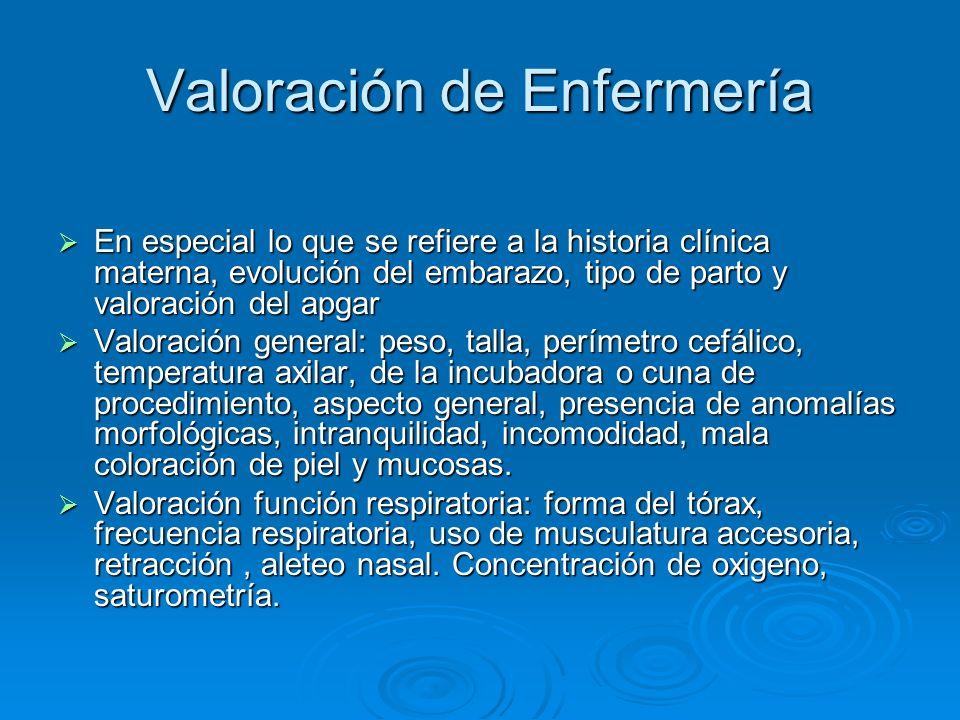Valoración de Enfermería En especial lo que se refiere a la historia clínica materna, evolución del embarazo, tipo de parto y valoración del apgar En