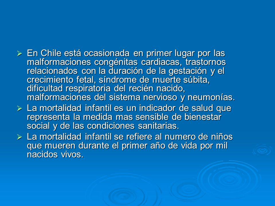 En Chile está ocasionada en primer lugar por las malformaciones congénitas cardiacas, trastornos relacionados con la duración de la gestación y el cre