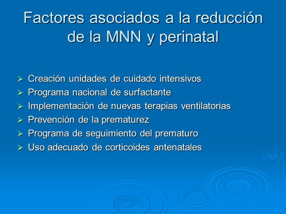 Factores asociados a la reducción de la MNN y perinatal Creación unidades de cuidado intensivos Creación unidades de cuidado intensivos Programa nacio