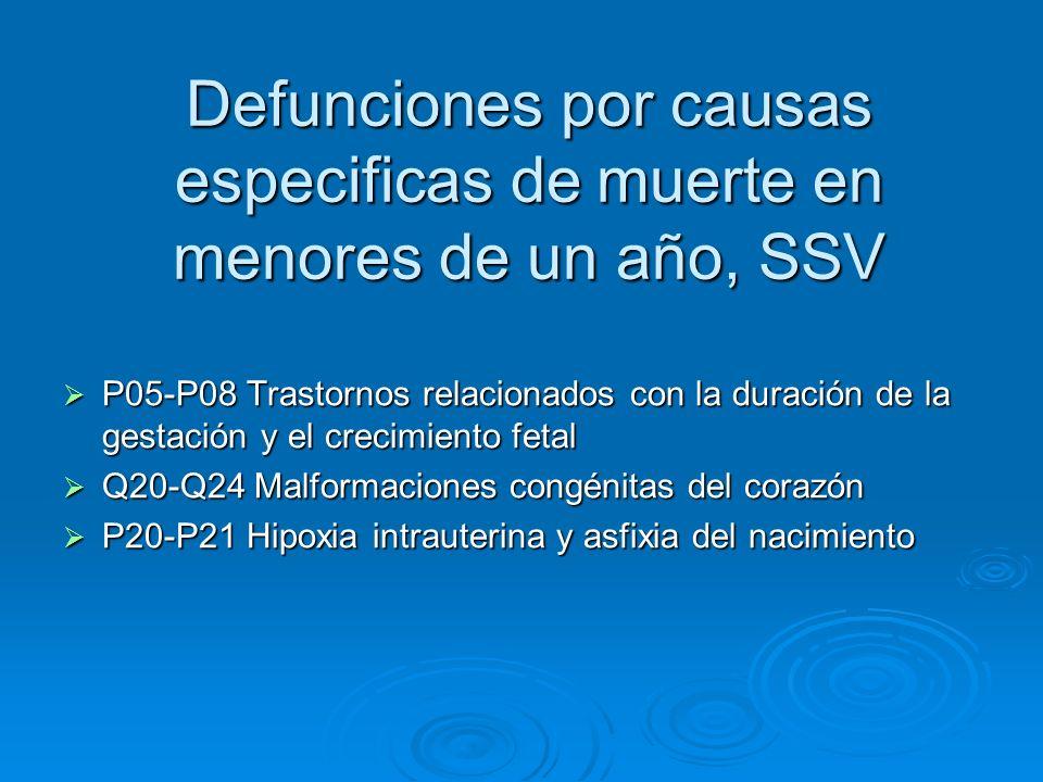 Defunciones por causas especificas de muerte en menores de un año, SSV P05-P08 Trastornos relacionados con la duración de la gestación y el crecimient
