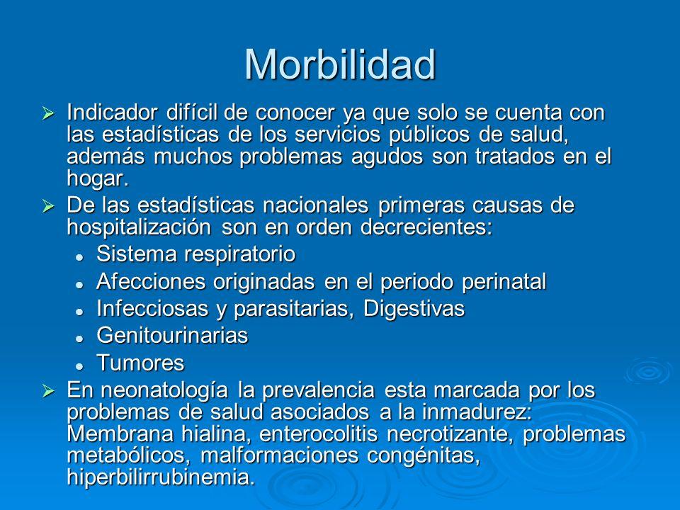 Morbilidad Indicador difícil de conocer ya que solo se cuenta con las estadísticas de los servicios públicos de salud, además muchos problemas agudos