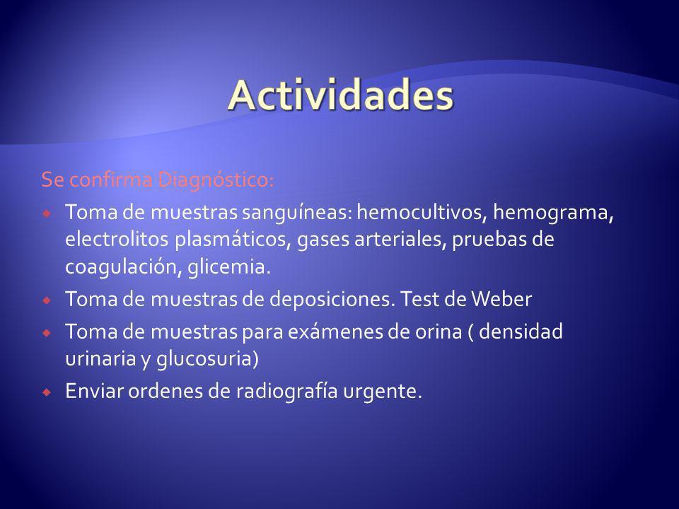 Se confirma Diagnóstico: Toma de muestras sanguíneas: hemocultivos, hemograma, electrolitos plasmáticos, gases arteriales, pruebas de coagulación, gli