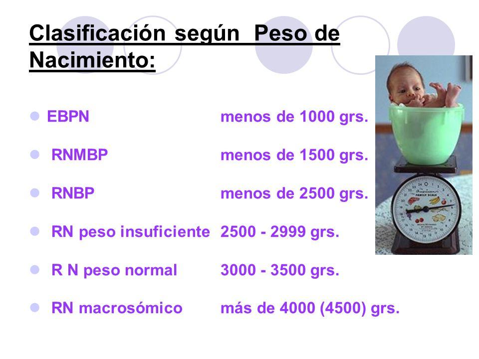 Clasificación según Peso de Nacimiento: EBPNmenos de 1000 grs. RNMBPmenos de 1500 grs. RNBPmenos de 2500 grs. RN peso insuficiente2500 - 2999 grs. R N
