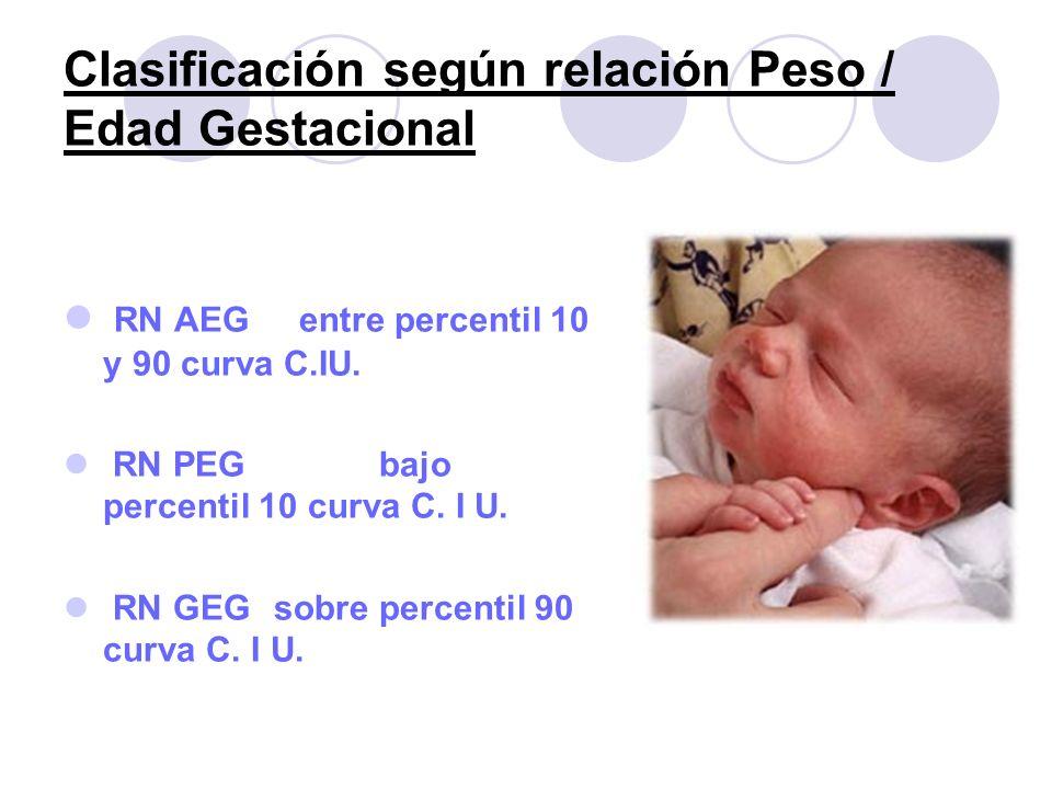 Clasificación según relación Peso / Edad Gestacional RN AEG entre percentil 10 y 90 curva C.IU. RN PEGbajo percentil 10 curva C. I U. RN GEGsobre perc