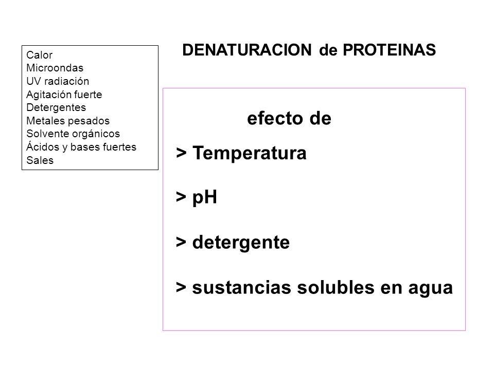 Calor Microondas UV radiación Agitación fuerte Detergentes Metales pesados Solvente orgánicos Ácidos y bases fuertes Sales > Temperatura > pH > deterg