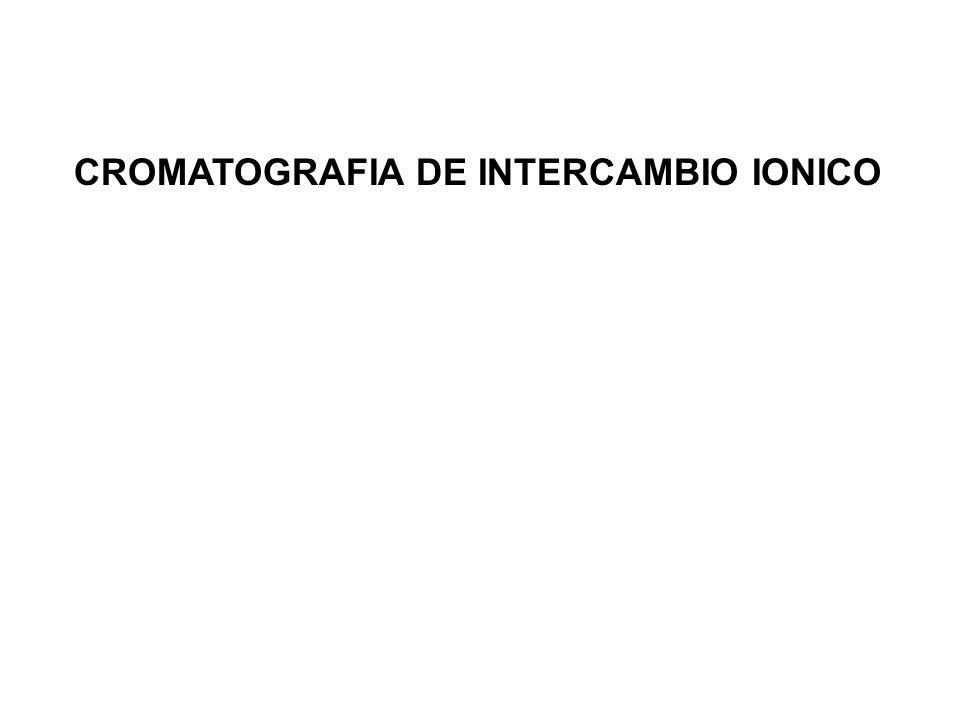 CROMATOGRAFIA DE INTERCAMBIO IONICO