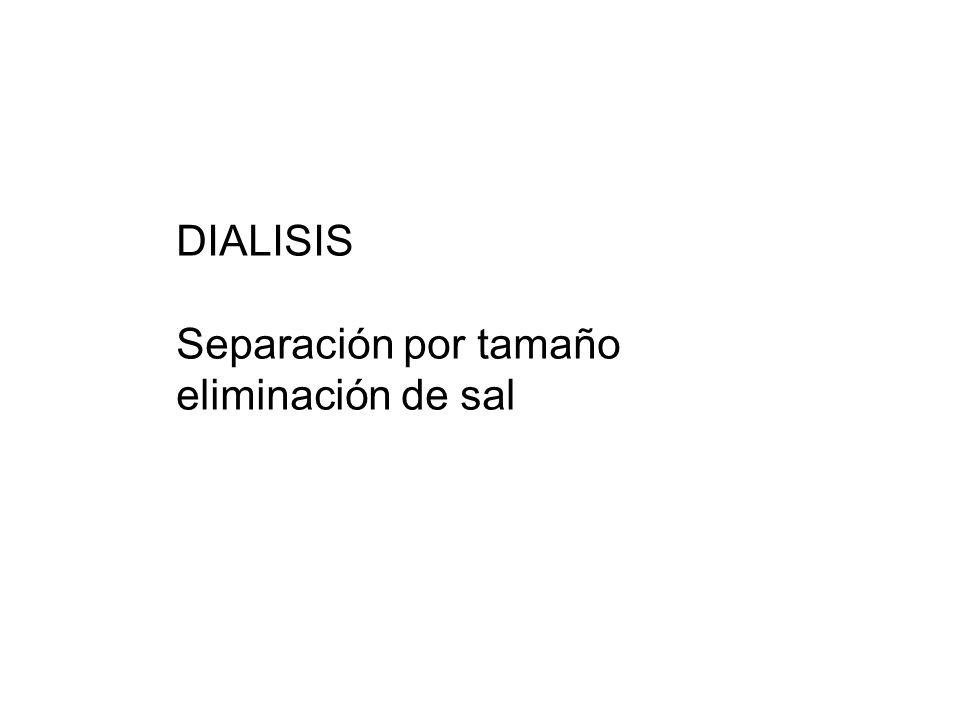 DIALISIS Separación por tamaño eliminación de sal