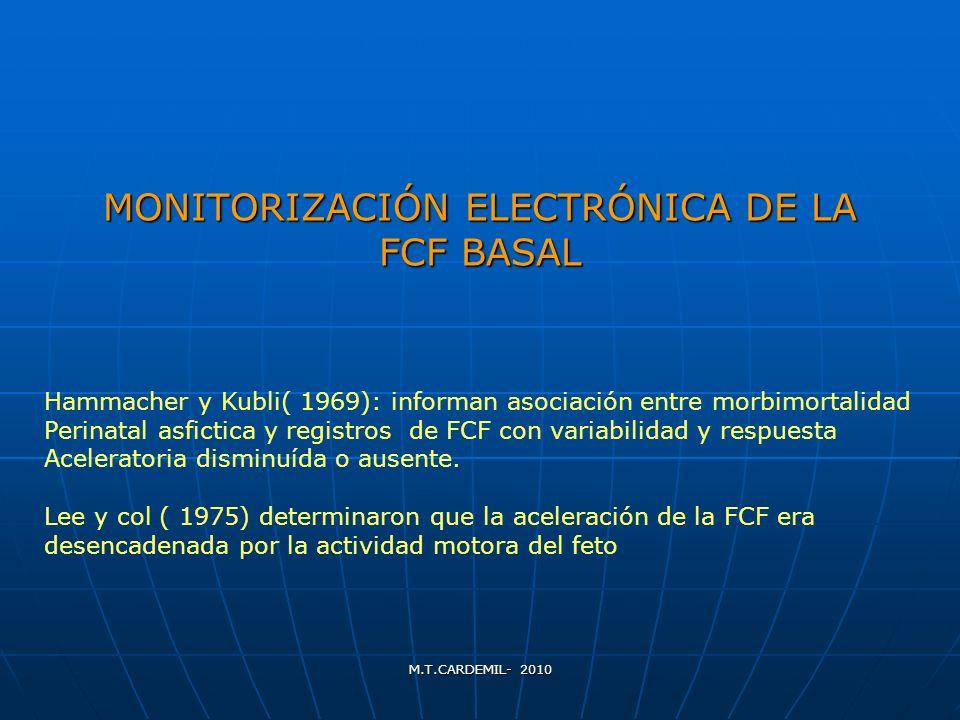 M.T.CARDEMIL- 2010 MONITORIZACIÓN ELECTRÓNICA DE LA FCF BASAL Hammacher y Kubli( 1969): informan asociación entre morbimortalidad Perinatal asfictica