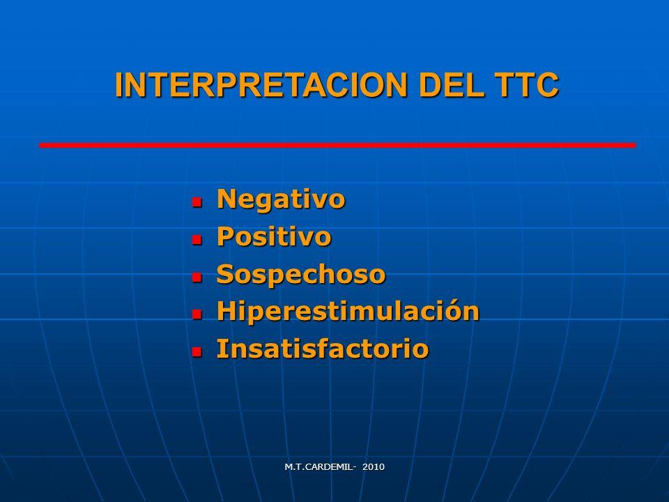M.T.CARDEMIL- 2010 INTERPRETACION DEL TTC Negativo Negativo Positivo Positivo Sospechoso Sospechoso Hiperestimulación Hiperestimulación Insatisfactori