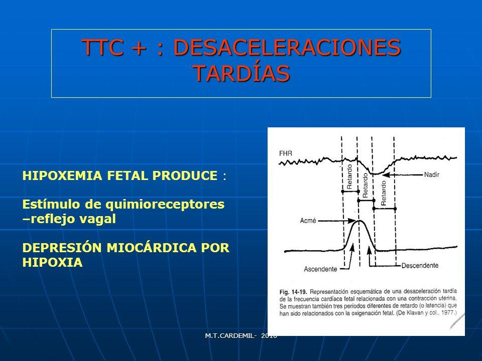 M.T.CARDEMIL- 2010 TTC + : DESACELERACIONES TARDÍAS HIPOXEMIA FETAL PRODUCE : Estímulo de quimioreceptores –reflejo vagal DEPRESIÓN MIOCÁRDICA POR HIP