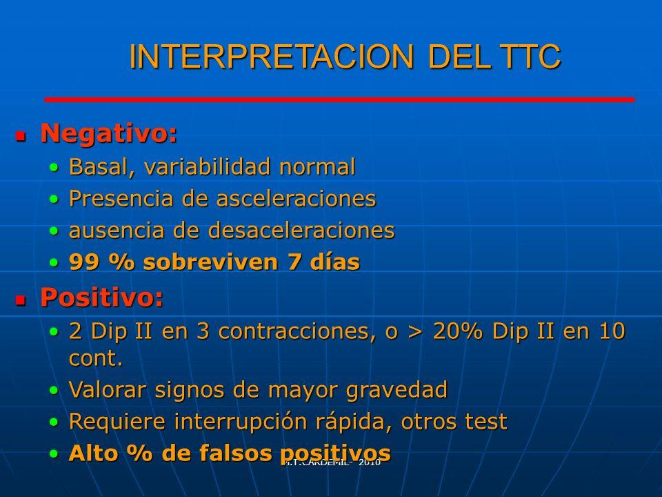 M.T.CARDEMIL- 2010 INTERPRETACION DEL TTC Negativo: Negativo: Basal, variabilidad normalBasal, variabilidad normal Presencia de asceleracionesPresenci