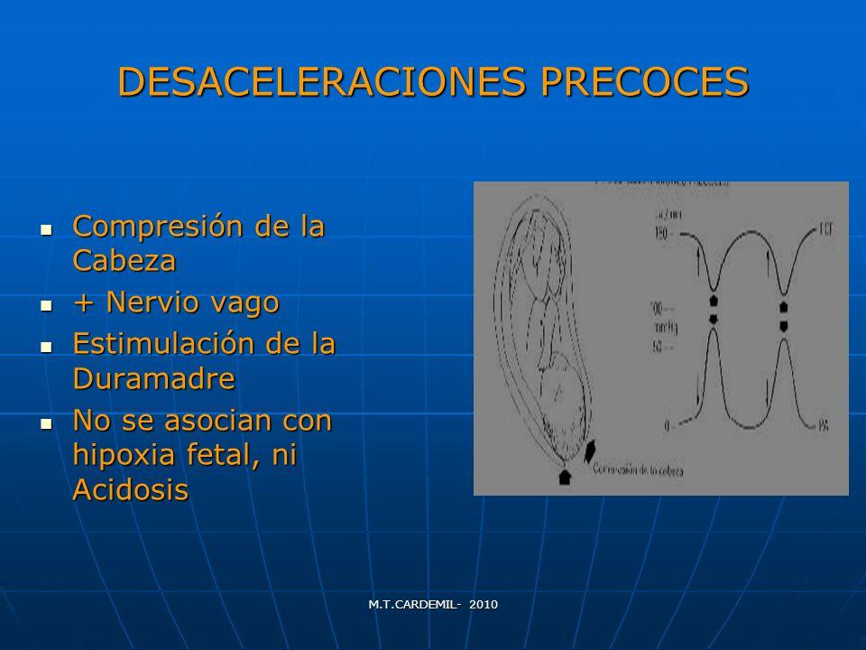 M.T.CARDEMIL- 2010 DESACELERACIONES PRECOCES Compresión de la Cabeza Compresión de la Cabeza + Nervio vago + Nervio vago Estimulación de la Duramadre