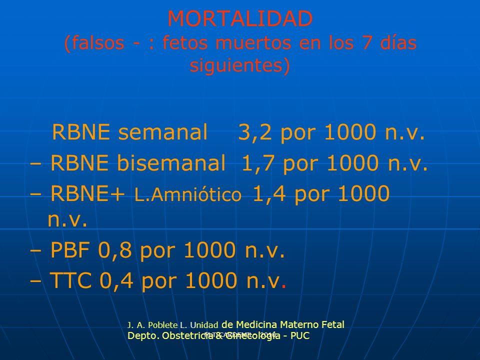 M.T.CARDEMIL- 2010 MORTALIDAD (falsos - : fetos muertos en los 7 días siguientes) RBNE semanal 3,2 por 1000 n.v. – RBNE bisemanal 1,7 por 1000 n.v. –