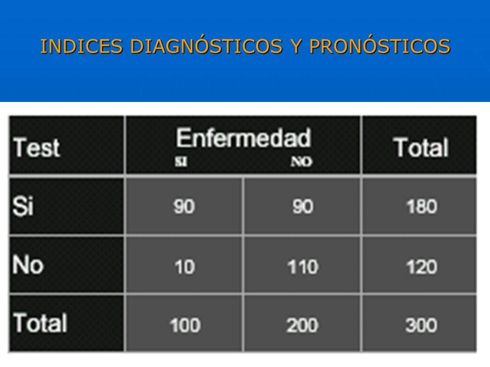 M.T.CARDEMIL- 2010 INDICES DIAGNÓSTICOS Y PRONÓSTICOS