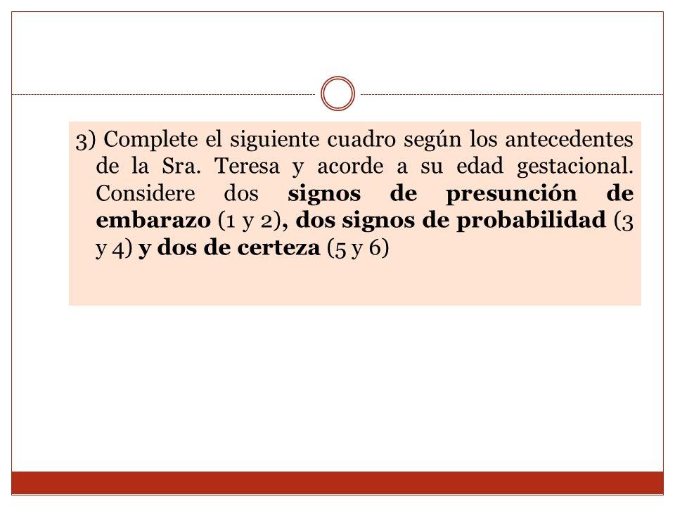3) Complete el siguiente cuadro según los antecedentes de la Sra. Teresa y acorde a su edad gestacional. Considere dos signos de presunción de embaraz