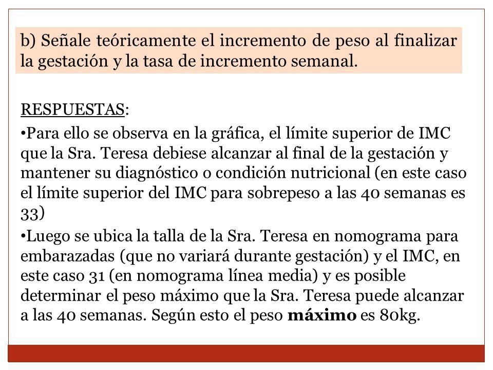 b) Señale teóricamente el incremento de peso al finalizar la gestación y la tasa de incremento semanal. RESPUESTAS: Para ello se observa en la gráfica