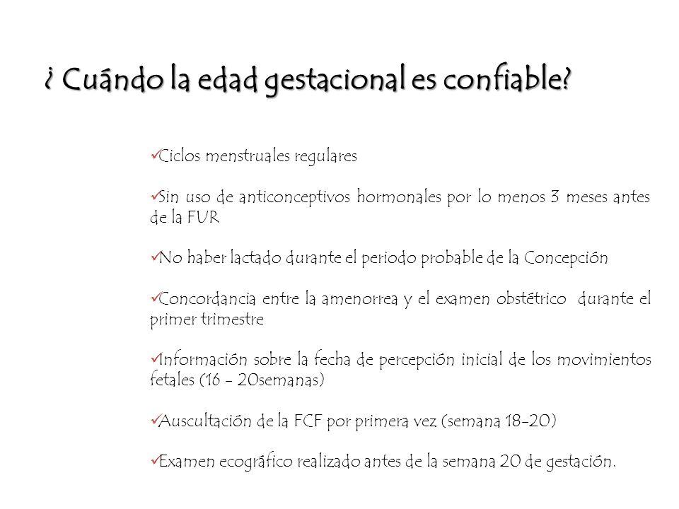 Ciclos menstruales regulares Sin uso de anticonceptivos hormonales por lo menos 3 meses antes de la FUR No haber lactado durante el periodo probable d