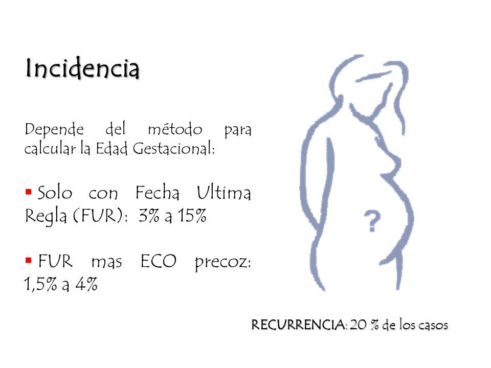 Incidencia Depende del método para calcular la Edad Gestacional: Solo con Fecha Ultima Regla (FUR): 3% a 15% FUR mas ECO precoz: 1,5% a 4% RECURRENCIA