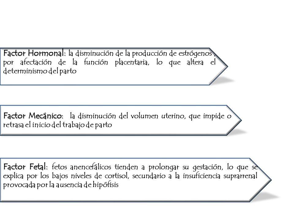 Factor Hormonal: Factor Hormonal: la disminución de la producción de estrógenos, por afectación de la función placentaria, lo que altera el determinis