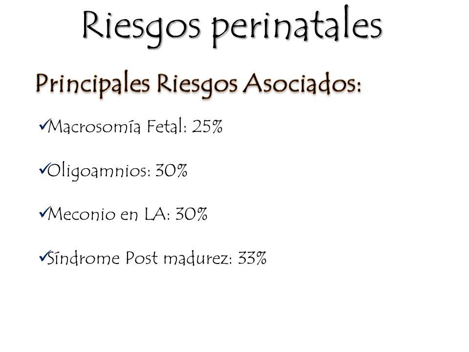 Macrosomía Fetal: 25% Oligoamnios: 30% Meconio en LA: 30% Síndrome Post madurez: 33% Riesgos perinatales