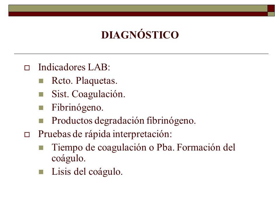 DIAGNÓSTICO Indicadores LAB: Rcto. Plaquetas. Sist. Coagulación. Fibrinógeno. Productos degradación fibrinógeno. Pruebas de rápida interpretación: Tie
